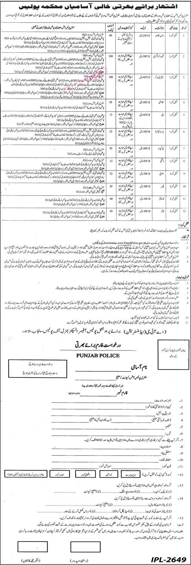 latest punjab police jobs 2021 advertisement