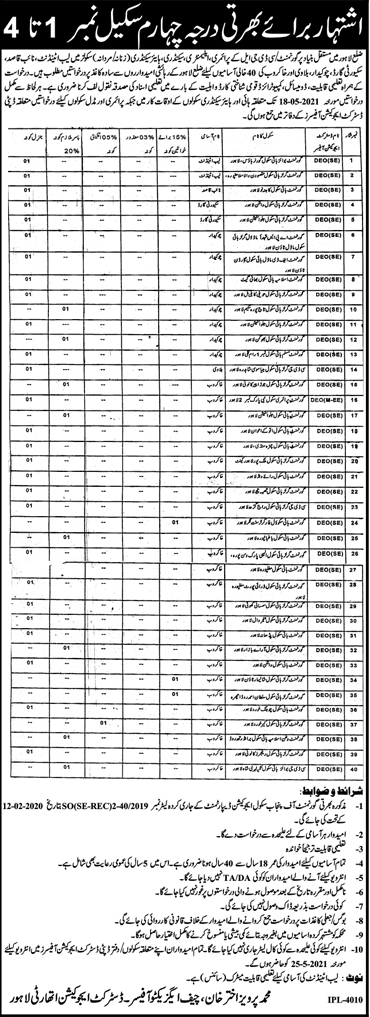 Latest Education Department Jobs 2021 Ad