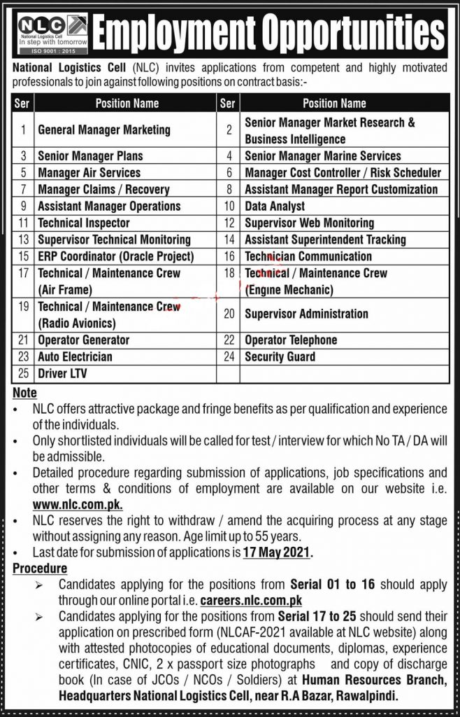 Latest NLC Jobs 2021 ad