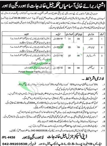 latest punjab police job jail khana ad